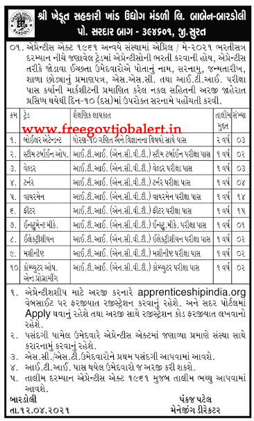Shree Khedut Sahakari Khand Udyog Mandli Ltd. Baben-Bardoli Recruitment 2021 - 49 Apprentice Bharti in Surat