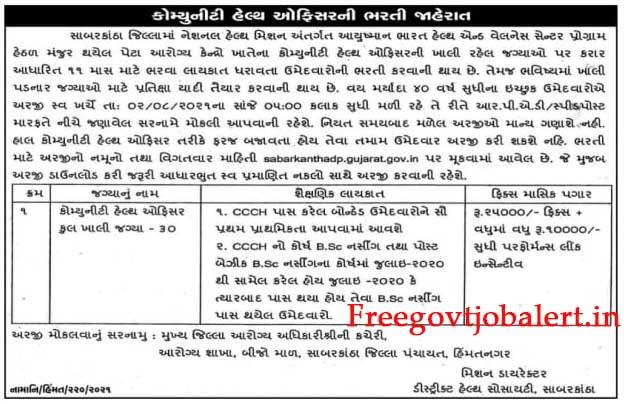 District Health Society Sabarkantha Recruitment 2021 - 30 DHS CHO Bharti
