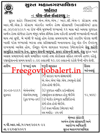 Urban Health Society Surat Recruitment 2021 - 46 ANM FHW Posts