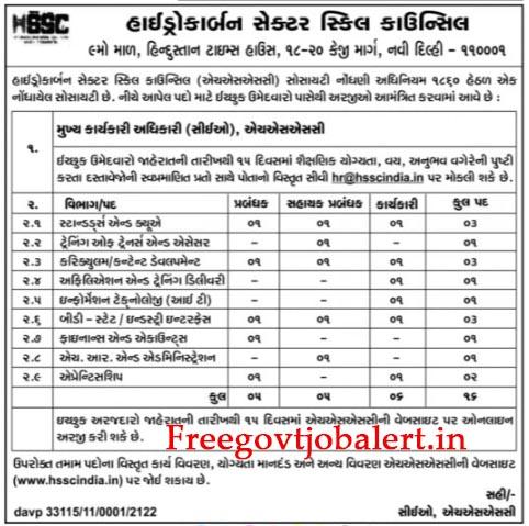 HSSC India Recruitment 2021 - Apprenticeship & Other Posts