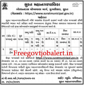SMC Dean Recruitment 2021 - 1 Posts at Surat Municipal Corporation