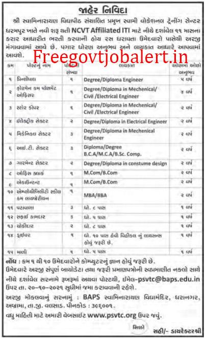 Pramukh Swami Vocational Training Center Valsad Recruitment 2021 - Driver, Chowkidar Posts