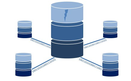 erp database featured