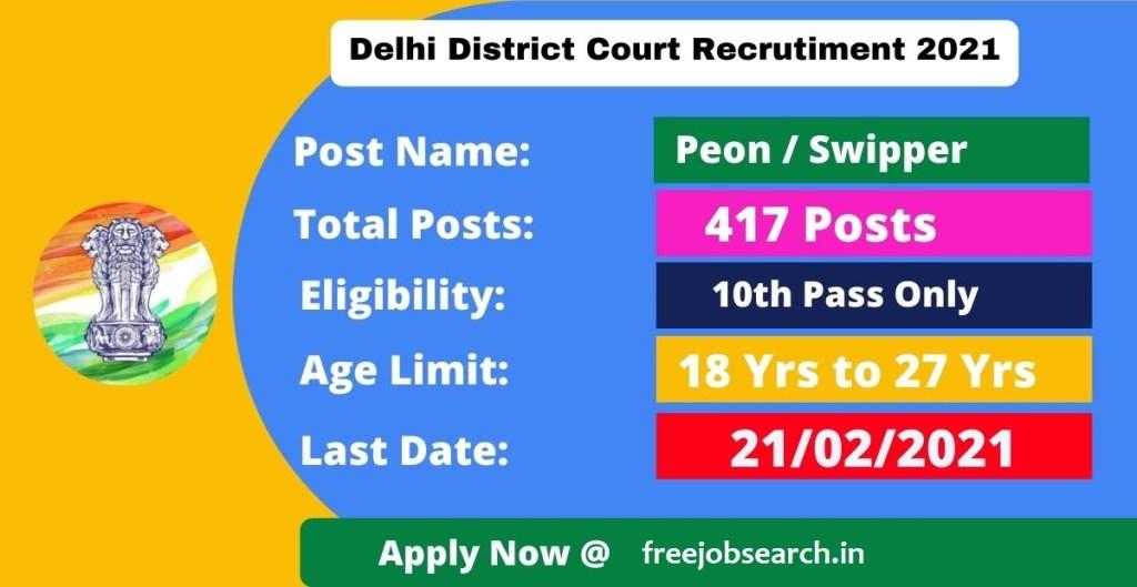 Delhi District Court Group C Free job Search