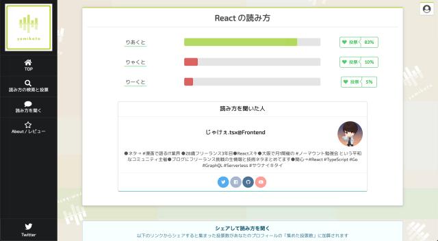 読み方アンケート