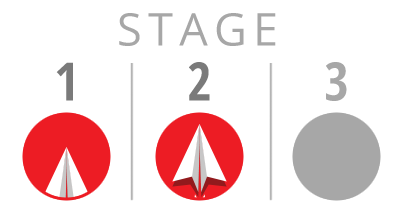 stages 1 2
