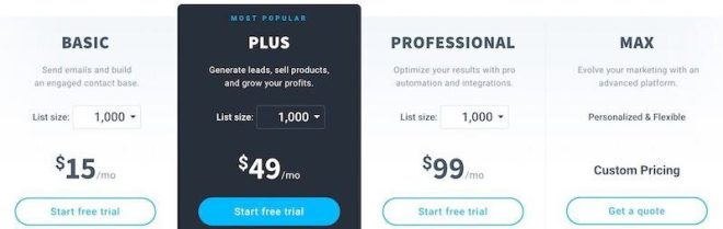 Get Response Review pricing table