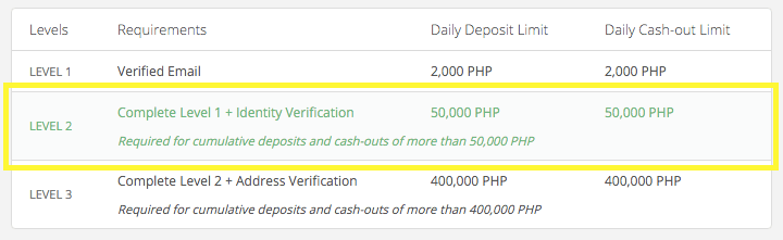 How to earn bitcoins using Coins.ph at freelancerphilippines.com