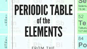 An interactive free periodic table of the elements freely homeschool the periodic table of the elements explained by scientists at the university of nottingham free urtaz Gallery