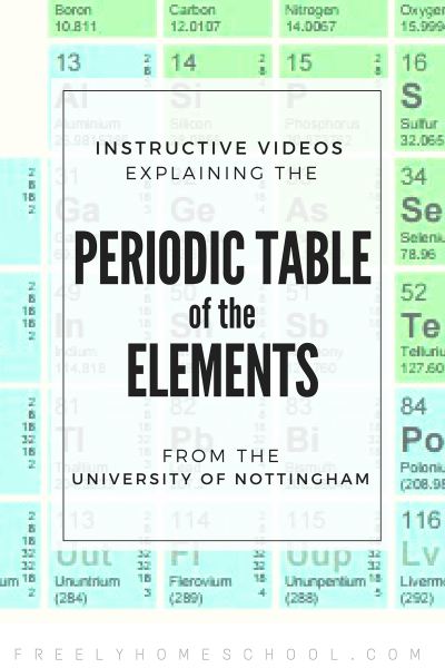 Periodic Table of the Elements Videos by the University of Nottingham | FreelyHomeschool.com