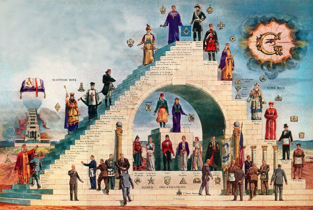 blue lodge, scottish rite, eastern star, york rite, prince hall, le droit humain, shriners, royal order of jesters, demolay, jobs daughters, freemason information
