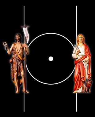 Holy Saints John,http://en.wikipedia.org/wiki/Sol_Invictus John the Baptist, John the Evangelist, sol invictus, winter solstice, Freemasonry, holiday