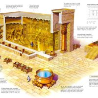 A model of King Solomon's Temple