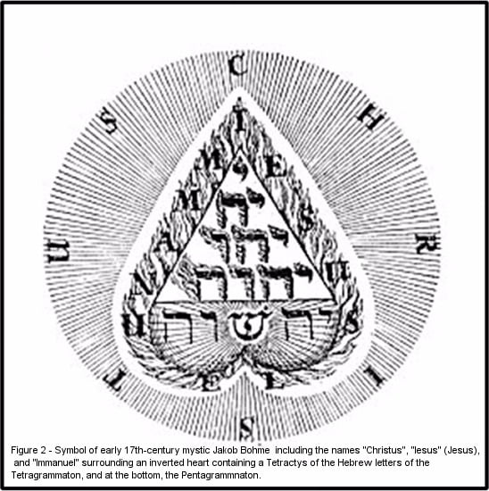 The Tetragrammaton, the Pentagrammaton, and the Adam Kadmon : A FUSION OF CHRISTIAN AND HEBREW MYSTICISM