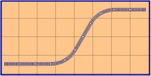 free model railroad layout plans point-to-point o gauge o-27 lionel mth atlas