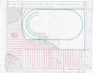 Free Model Railroad Plans, O Gauge, layout