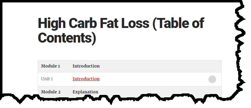 What's in High Carb Fat Loss