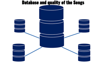 Database and quality of the Songs