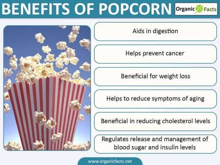 remarkable health benefits of popcorn