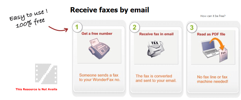 Free Fax Number To Receive Faxes In UK From WonderFax