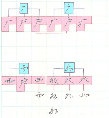 漢字草書 かんむり