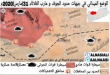 Photo of خطير للغاية.. خبير عسكري يدق ناقوس الخطر ويحذر من سقوط مدينة مارب خلال الساعات المقبلة عقب سيطرة الحوثيين على آخر خطوط الدفاع عن المدينة
