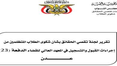 Photo of لجنة برلمانية تحذر من كارثة فساد الجهاز القضائي في اليمن وقبول 45 راسباً (وثيقة)