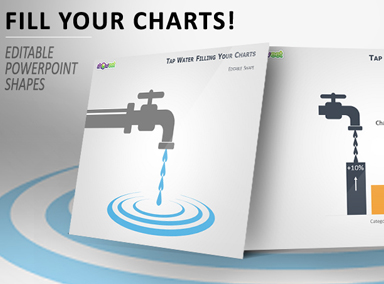 PowerPoint Charts