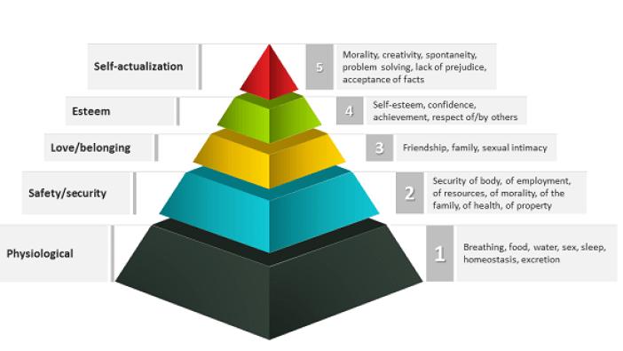 PowerPoint Diagrams