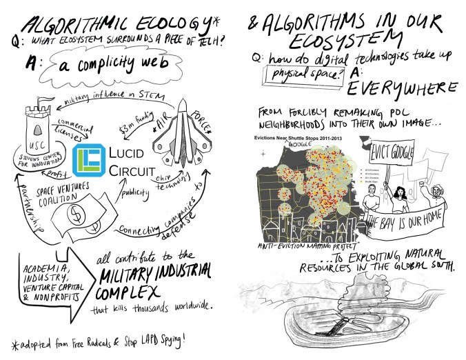 "Page 9 ALGORITHMIC ECOLOGY* Q: What ecosystem surrounds a piece of tech? A: A complicity web (A diagram with the logo for Lucid Circuit at the center, surrounded by a tower labeled ""USC Stevens Center for Innovation, a fighter jet labeled ""Air Force"", and dollar bills labeled ""Space Ventures Coalition"", with labeled arrows connecting each node described below:) Lucid Circuit → USC CSI: profit Air Force: chip technology USC CSI → Lucid Circuit: commercial licenses Space Ventures Coalition → Lucid Circuit: publicity USC CSI: partnership Air Force: connecting companies to defense AIr Force → Lucid Circuit: $3m funding USC CSI: military influence in STEM → Academia, industry, venture capital & nonprofits all contribute to the MILITARY INDUSTRIAL COMPLEX that kills thousands worldwide. *adopted from Free Radicals & Stop LAPD Spying! Page 10 & ALGORITHMS IN OUR ECOSYSTEMS Q: how do digital technologies take up physical space? A: EVERYWHERE From forcibly remaking POC neighborhoods into their own image… (Left: Map showing evictions near Google shuttle stops between 2011-2013 from the Anti-Eviction Mapping Project. Right: A drawing of a young man with locs, a young woman with black long hair and an old woman with white hair holding signs that read ""EVICT GOOGLE"" and ""THE BAY IS OUR HOME"") ... To exploiting natural resources in the global south. (A drawing of a mineral mine in a mountain range with dark smoke everywhere.)"
