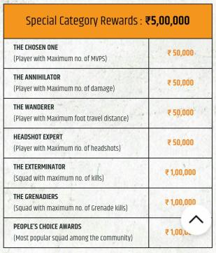 PUBG Mobile India Series 2020 01