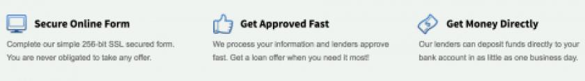 Apoloan application process