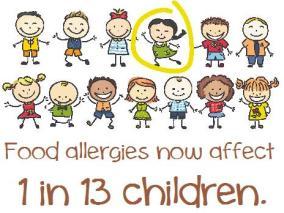 food allergies 1 in 13 children