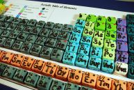 Periodic_Table_Elements_Cupcakes_from Conrad Erb wikimedia commons