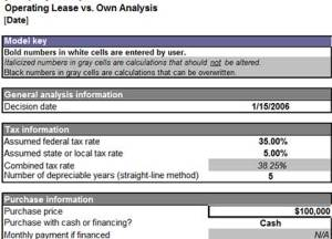 operating lease vs own
