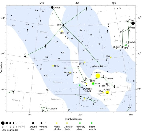 Vulpecula - Constellation Guide | Free Star Charts