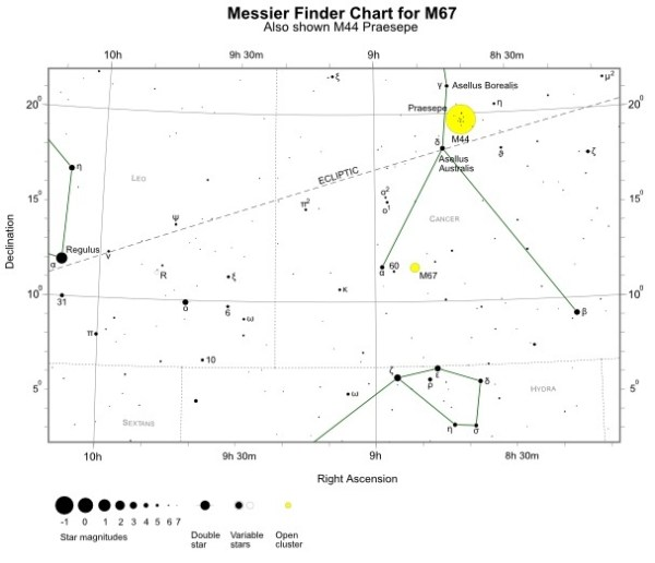 Messier 67 - M67 - Open Cluster | Free Star Charts