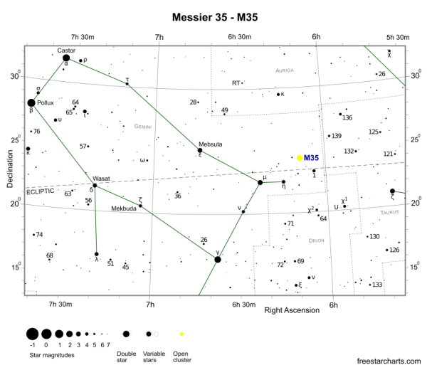 Messier 35 - M35 - Open Cluster | Free Star Charts
