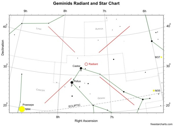 The Geminids and the Ursids - December's meteors ...