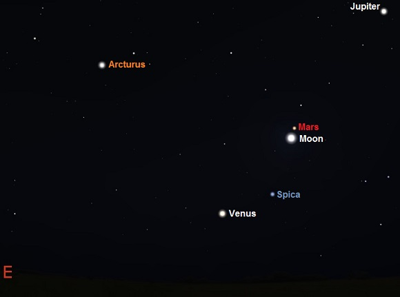 The Planets this Month December 2015 Free Star Charts