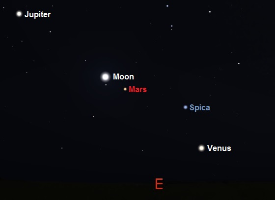 The Planets this Month December 2015 freestarchartscom