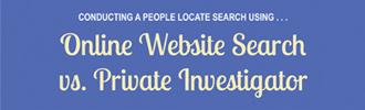 Online Search vs. Hiring A Private Investigator