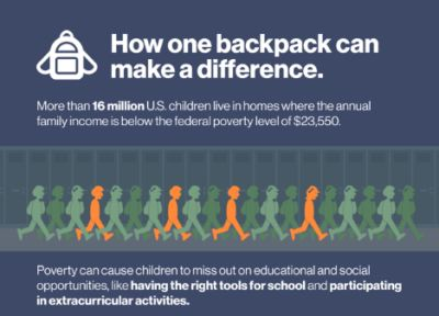 TCC, Verizon Authorized Retailer Backpack School Supplies
