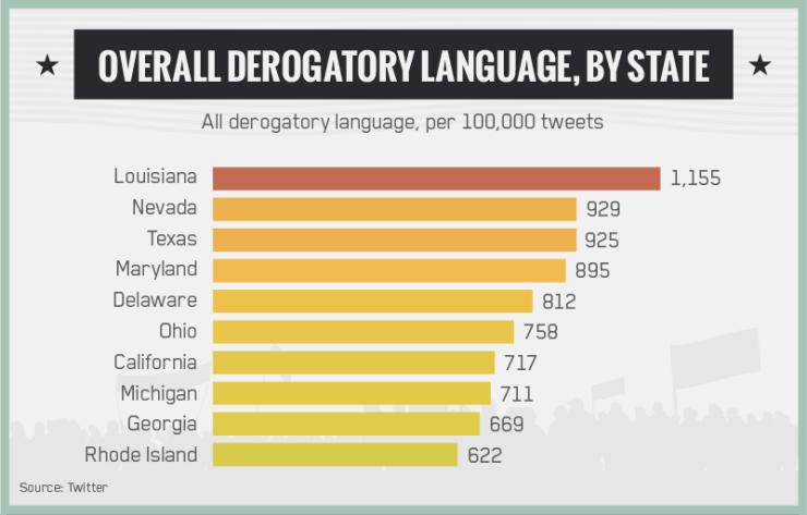 header3_all-derogatory-state1