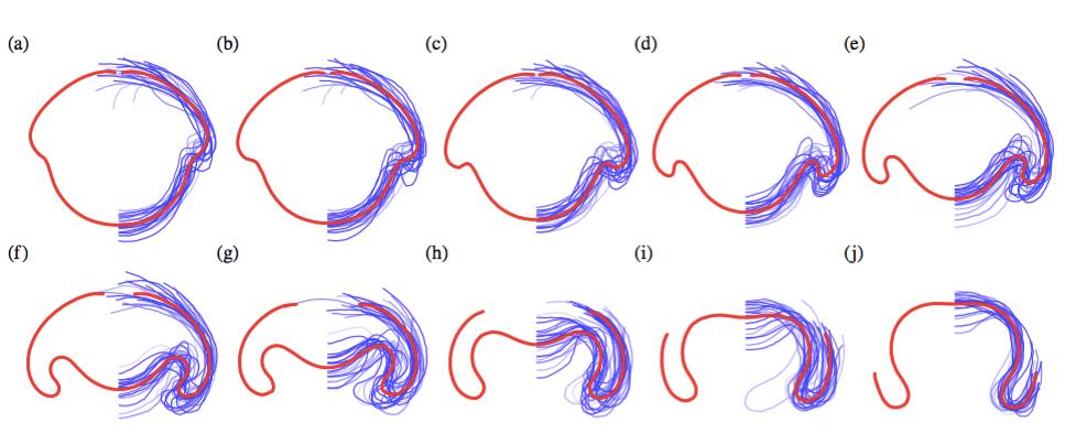 Haas et al. 2017 Figure 5