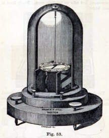 This is a free vintage scientific illustration of a medical galvanometer