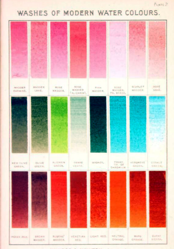 Beautiful Vintage Color Mixing Chart For Artists Free Vintage