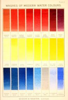 This is a free vintage illustration of a color mixing chart from an antique art supply catalog