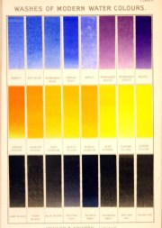 This is a free vintage illustration of an antique color mixing chart from a turn of the century catalog