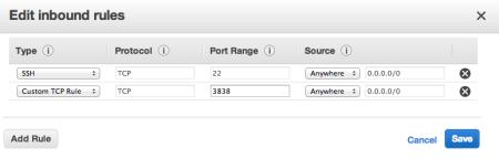 Deploying Shiny Server on Amazon: Some Troubleshoots and